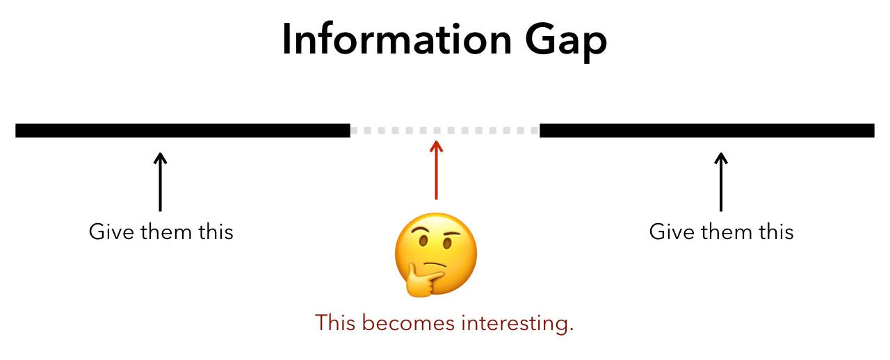 An information gap
