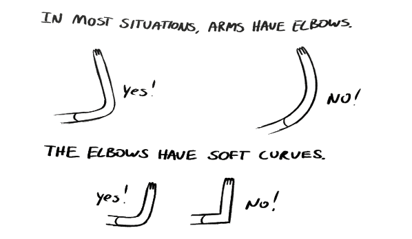 Examples and non-examples of elbows