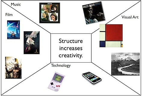 Structure Leads To Creativity